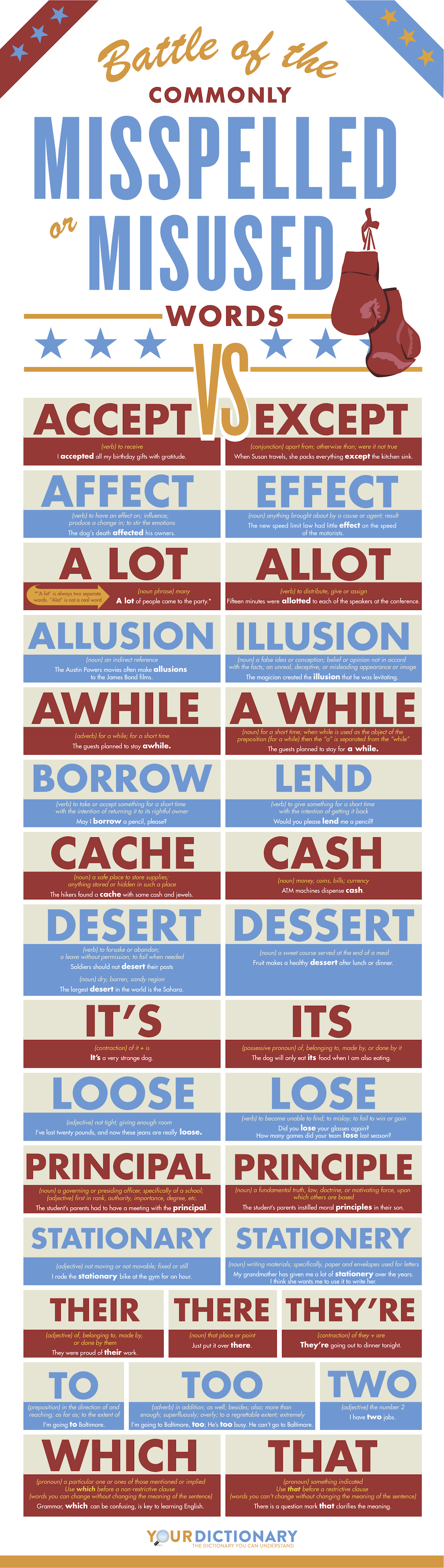 Infographic Commonly Misspelled English Words American