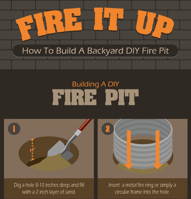 Build Your Own Home Bar Ideas