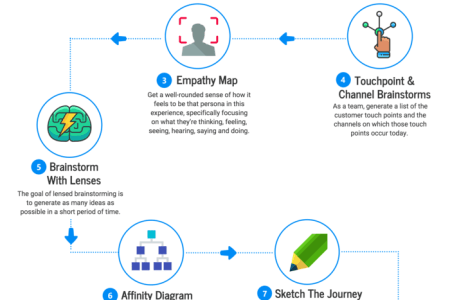 Use case data flow diagram useless username ideas user icon uses of flow charts problem solving skills from mindtools com example flow chart data flow diagram symbols dfd library data flow diagram dfd magicdraw use case ccuart Image collections