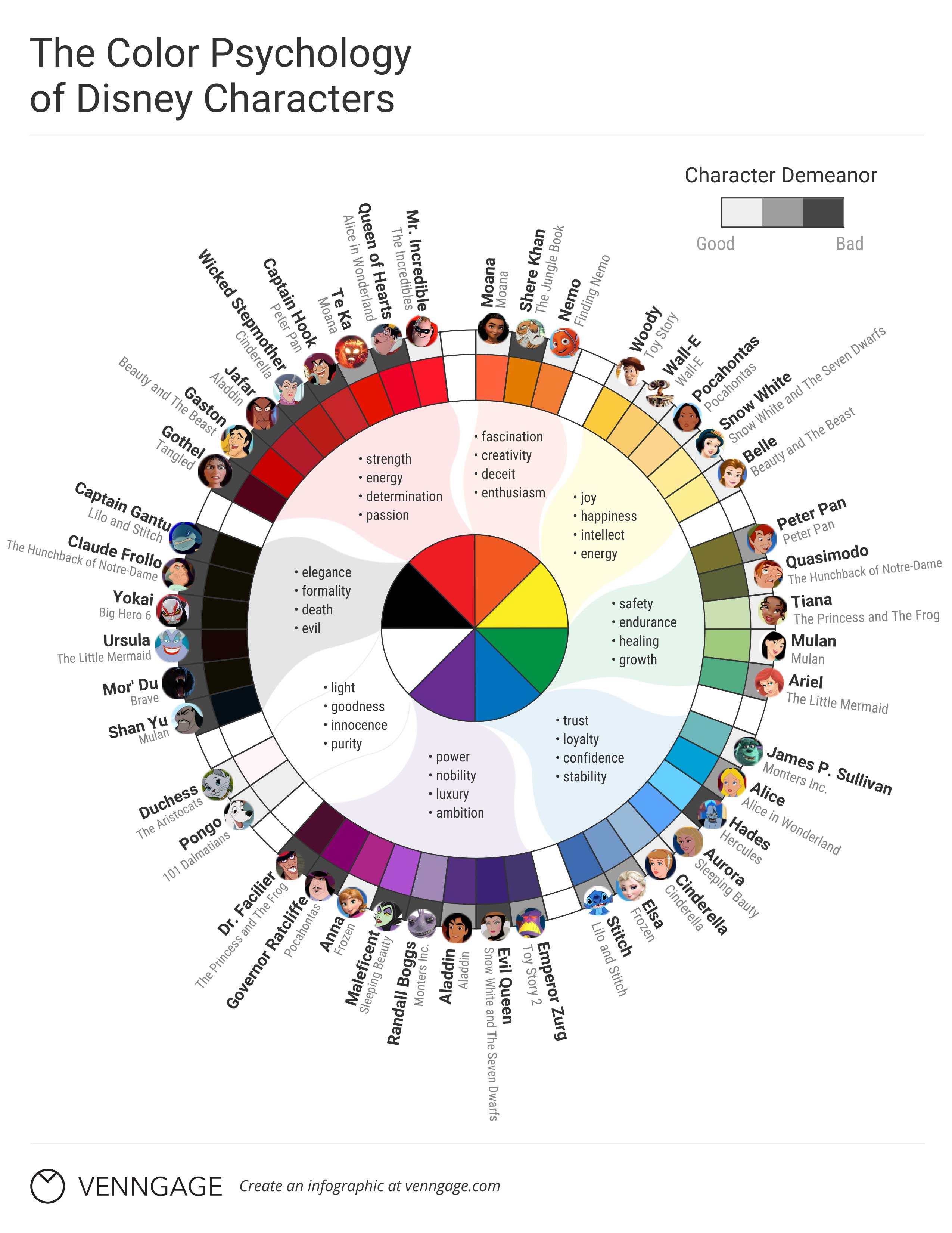 What Disney Villains Can Tell Us About Color Psychology