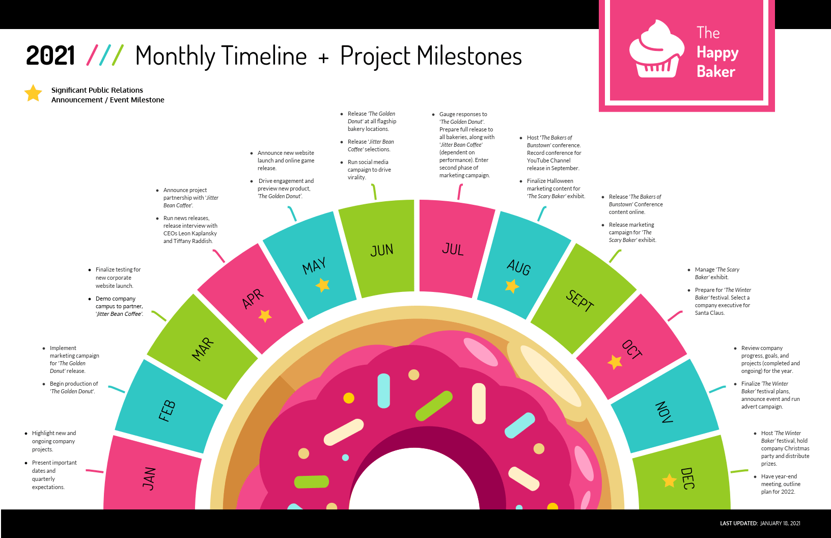 15 Project Plan Templates To Visualize Your Strategy Goals And Progress