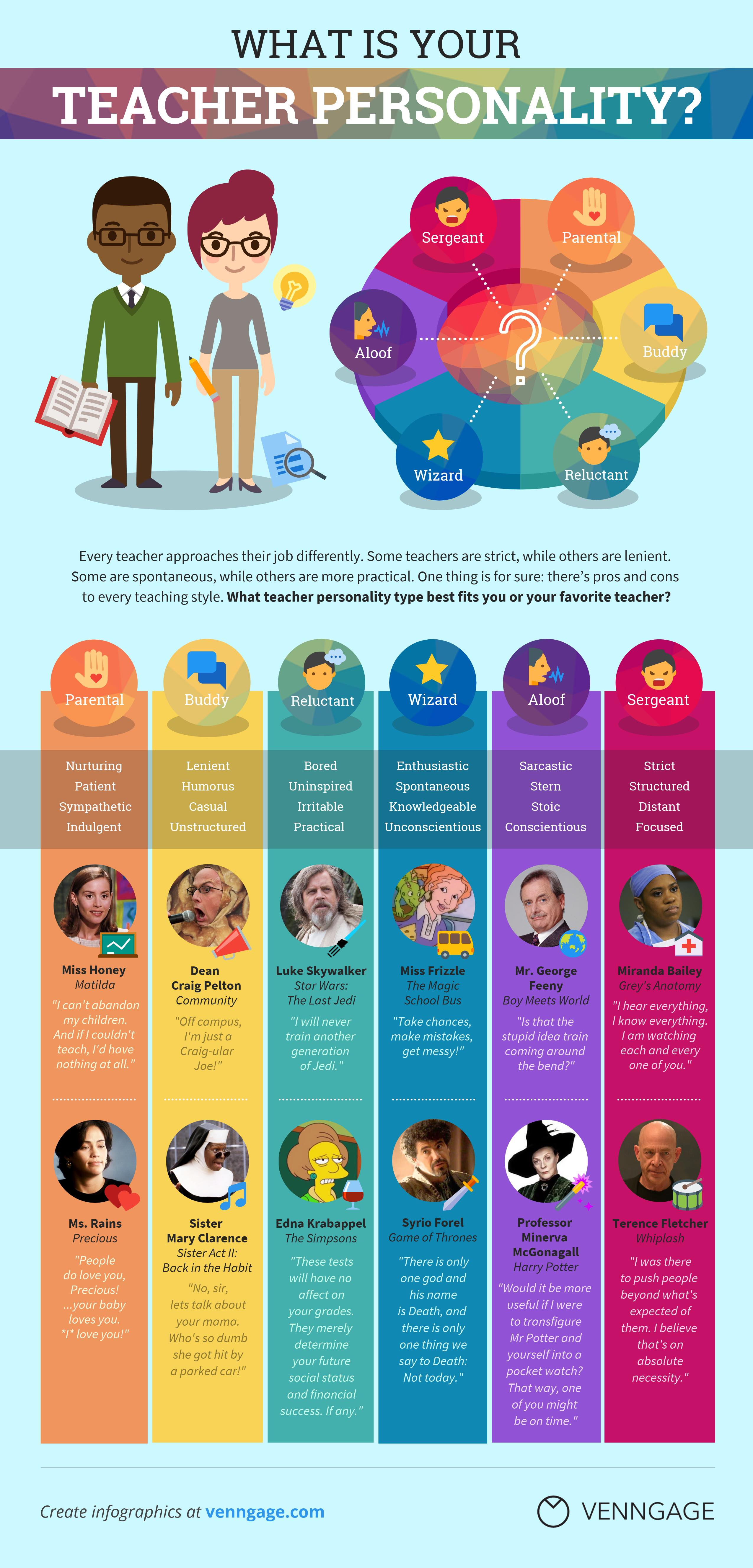 What Is Your Teacher Personality Type Infographic