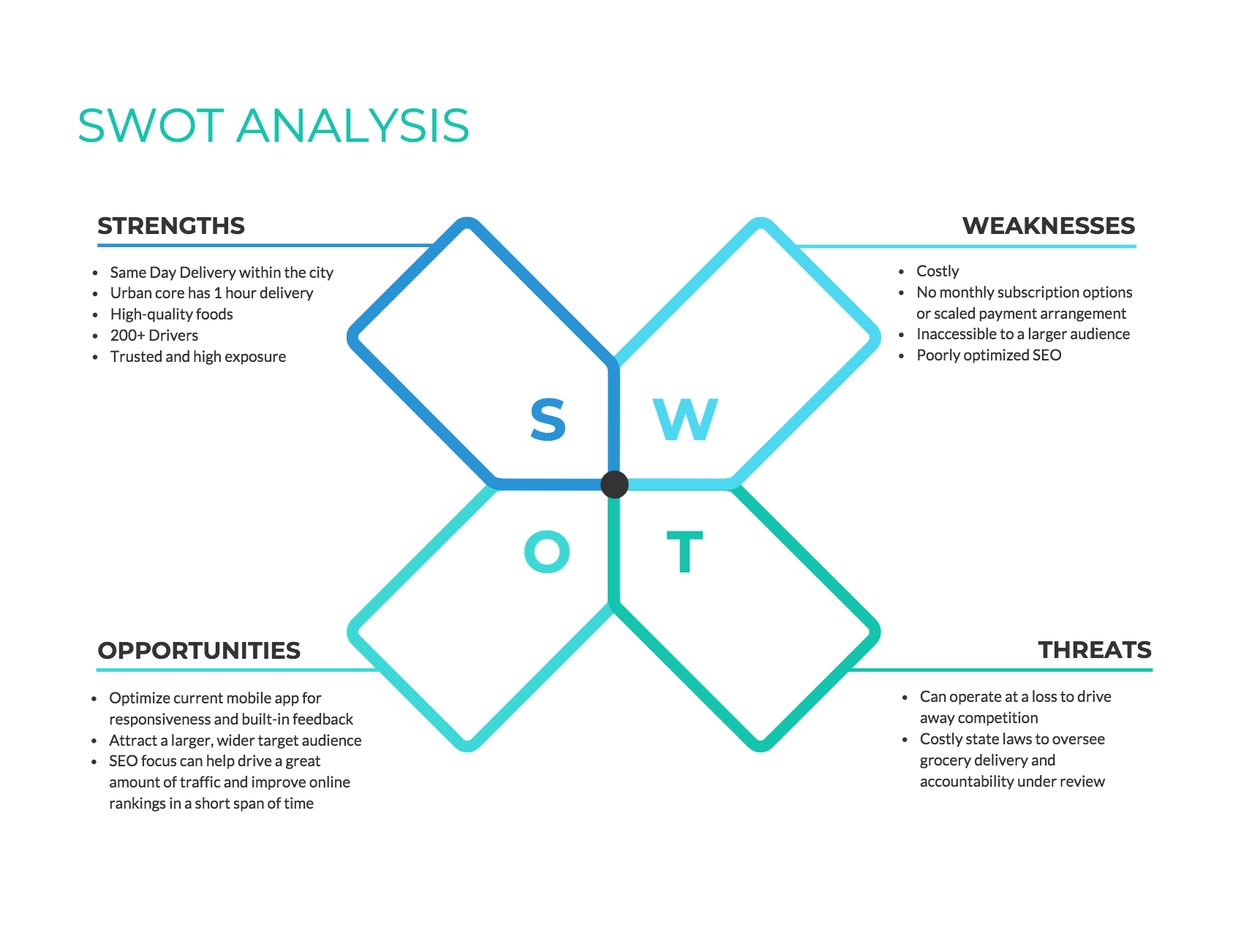 A competitive analysis is a comparison of competitors' strategies used to evaluate the. How To Create A Competitor Analysis Report Templates Included Venngage
