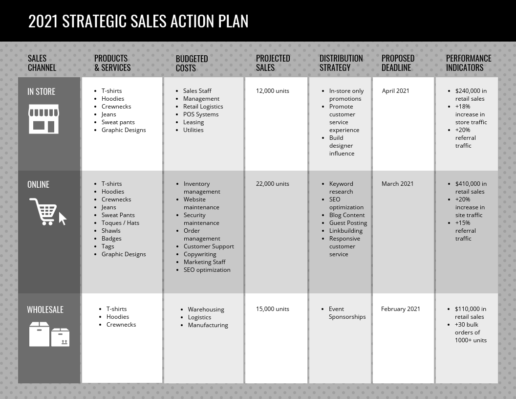 02/08/2019· once the plan is finalized, all involved parties can provide their signatures. The 4 Project Life Cycle Phases With Templates For Each Stage Venngage