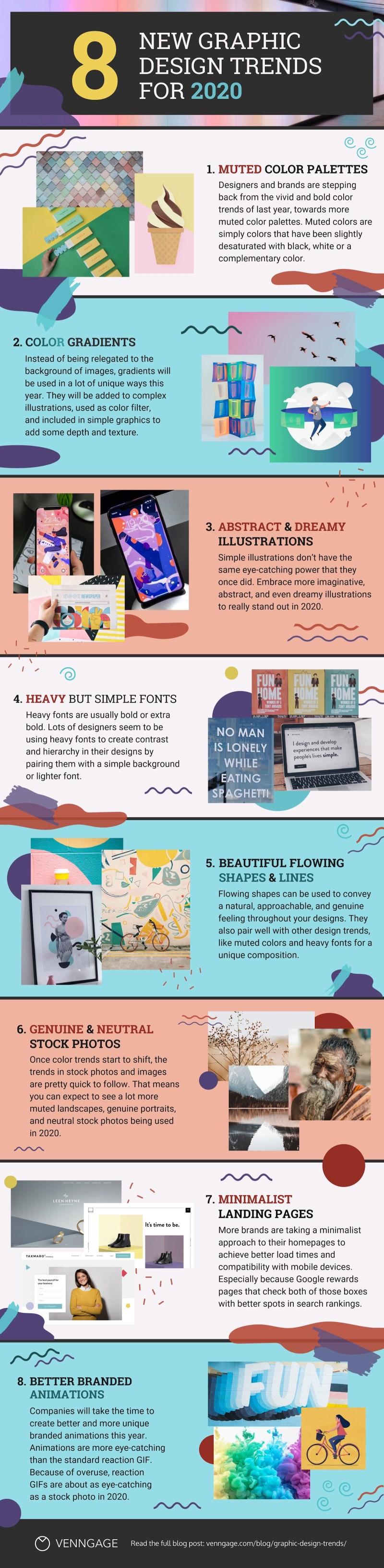 Graphic Design Trends 2020 Infographic