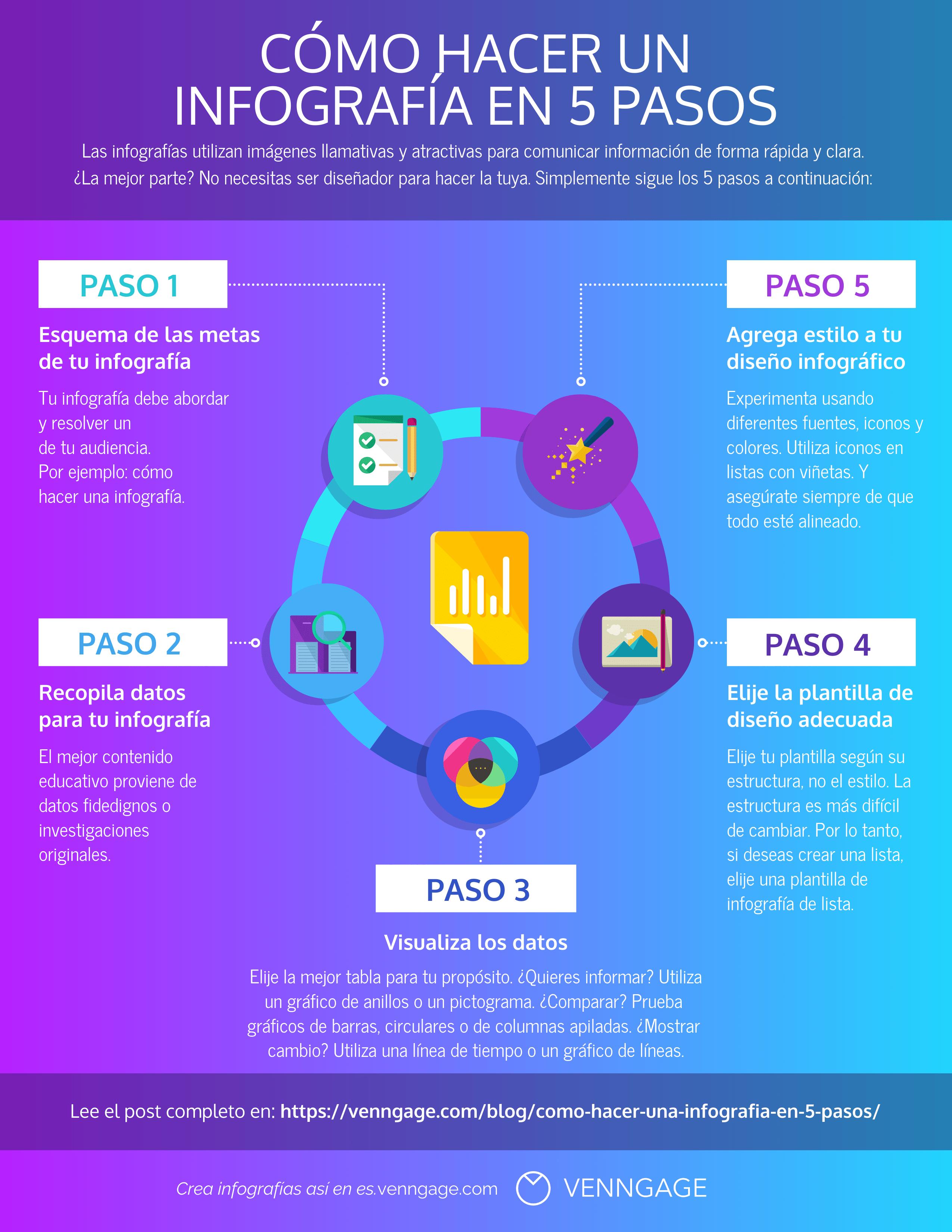 Como Hacer Una Infografia En 5 Pasos
