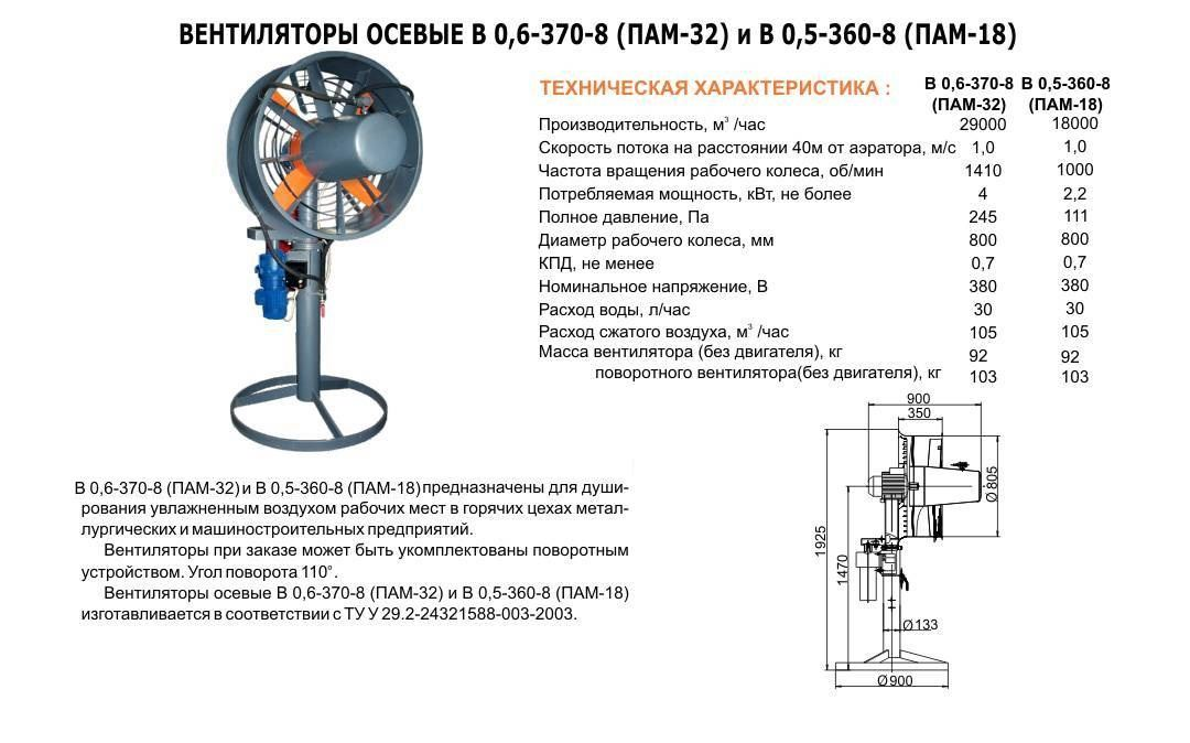 Вентилятор-аэратор В 0.6-360
