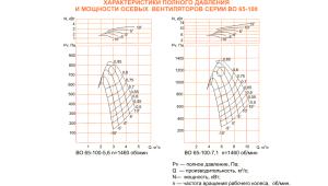 ВО 65-100