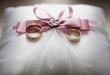 Top 5 Reasons to gift a Custom Name pendant