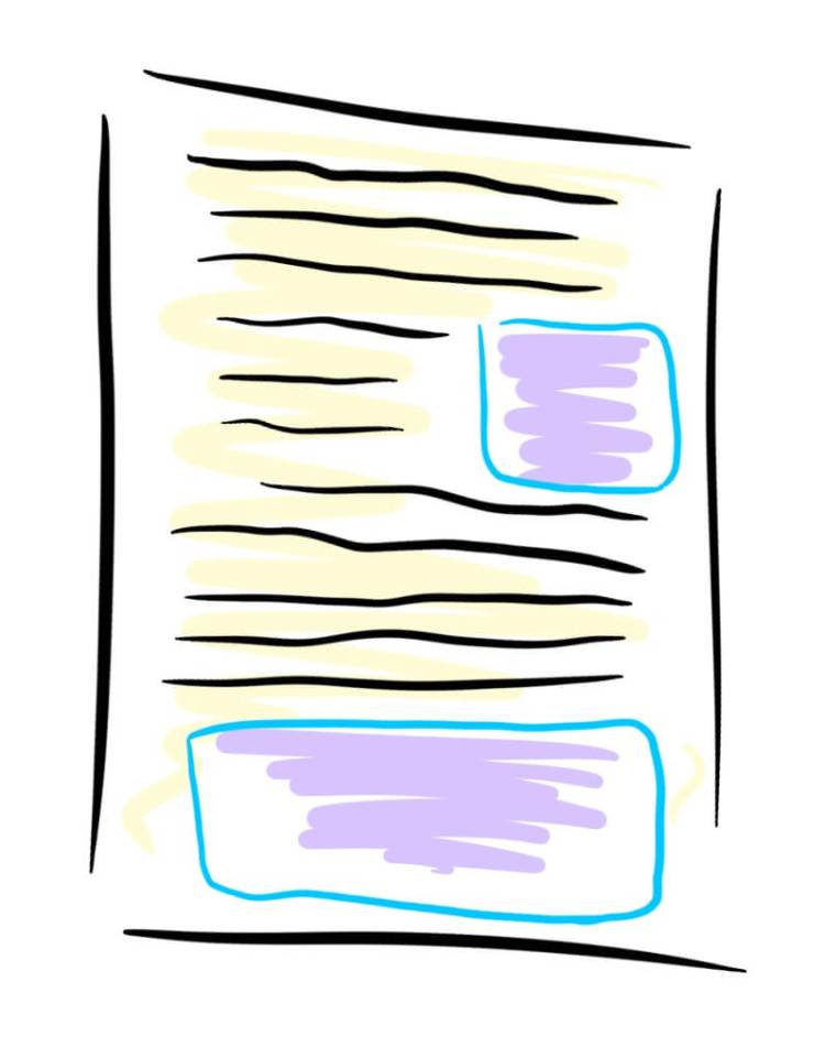 Cartoon of where to put pictures in blog