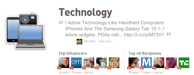 Klout Topic