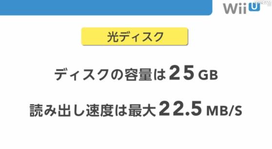 Wii U memory