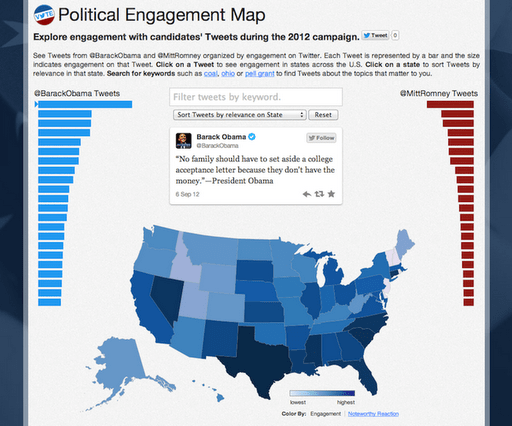 Twitter maps nation's response to tweets from presidential ...