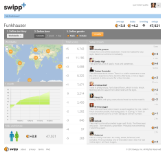 A Swipp Plus dashboard for brands