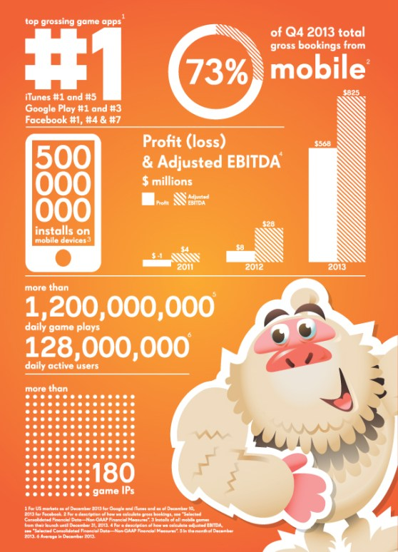 King infographic 2