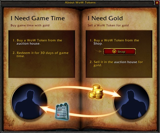 World of Warcraft WoW Tokens