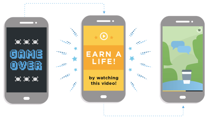 MoPub rewarded video ads