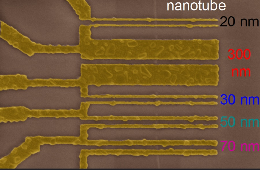 IBM's carbon nanotubes have tiny circuits that are fractions of a meter apart.