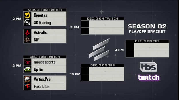 The brackets for the Eleague playoffs.