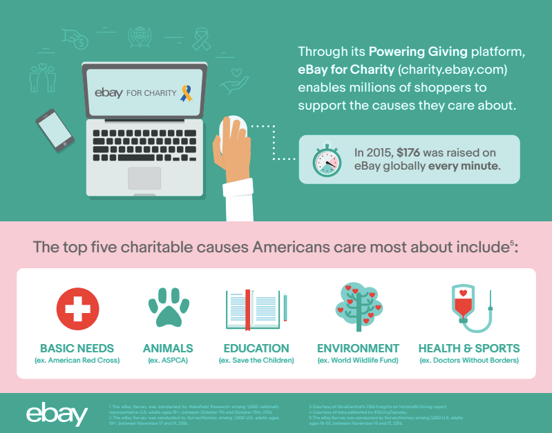 eBay for charity infographic