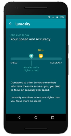 Lumosity's Insights
