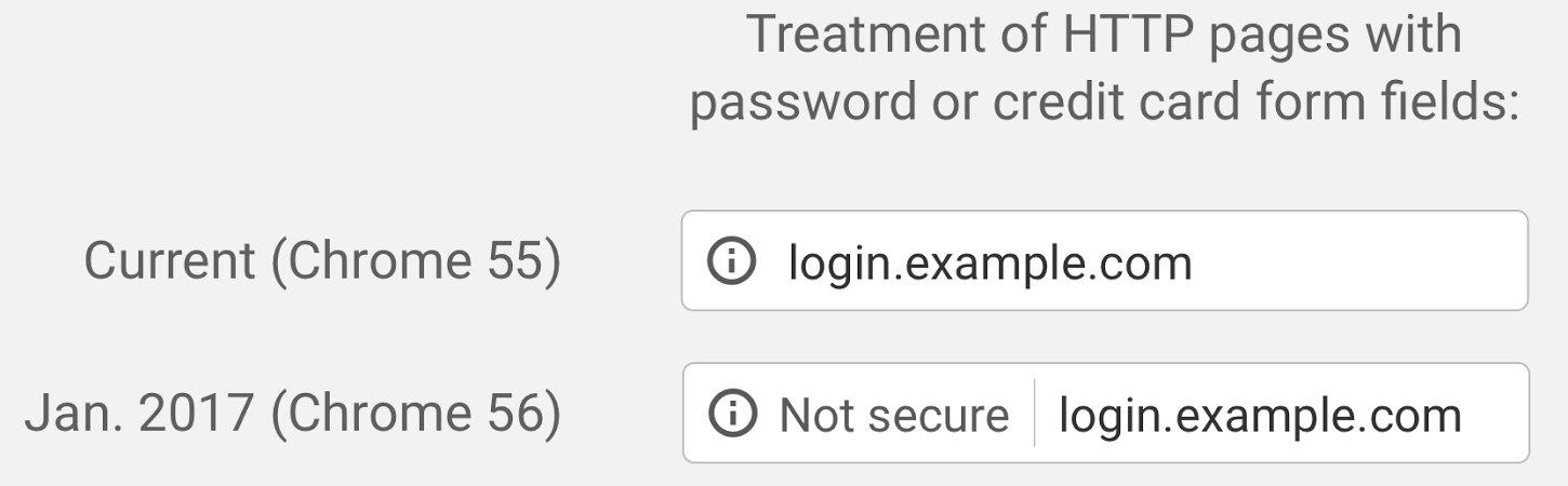 chrome_not_secure