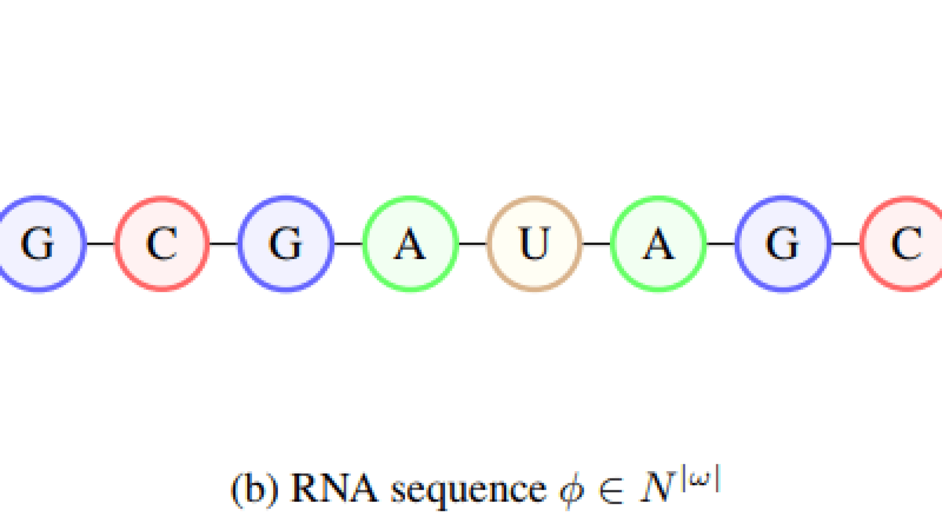 This AI system can design RNA