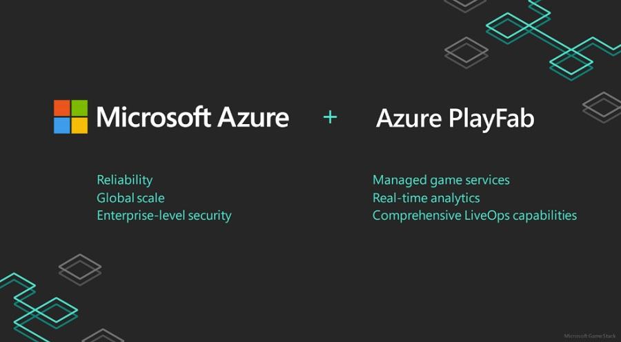 Το Microsoft Azure και το Azure PlayFab είναι πλέον ενοποιημένα.