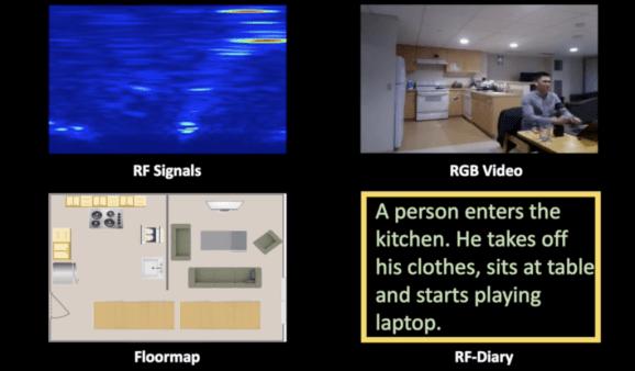 MIT CSAIL RF-Diary
