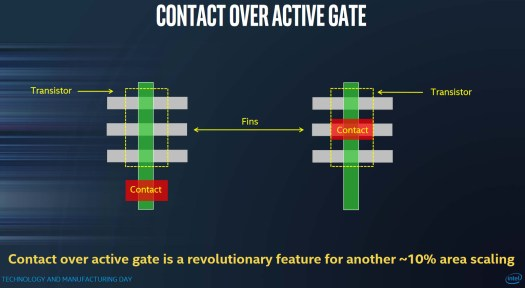 Contact over gate technology is one of the features of Intel's 10nm process, which helps improve area scaling by roughly 10%.