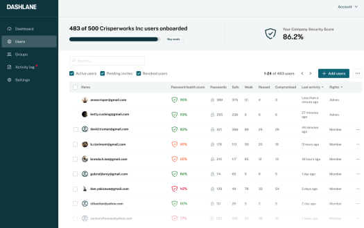 Dashlane can now track employees' password health over time 2