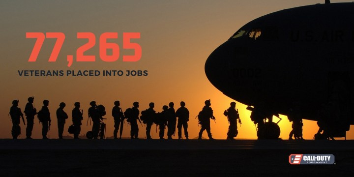 Call of Duty Endowment has placed more than 77,000 veterans in jobs.