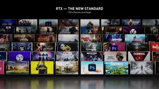 Nvidia's RTX is used in more than 130 games.