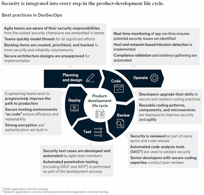 cybersecurity partnerships
