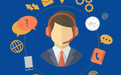 Integrate your telephony platform and your CRM system