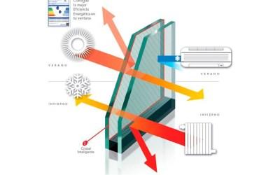 Cristal Inteligente, con tecnología Lamiglass