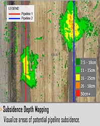 Pipeline Inspection - GHG Gas Detection