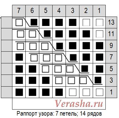 схема вязания узора по диагонали