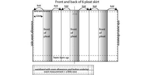 box pleated skirt fold diagram