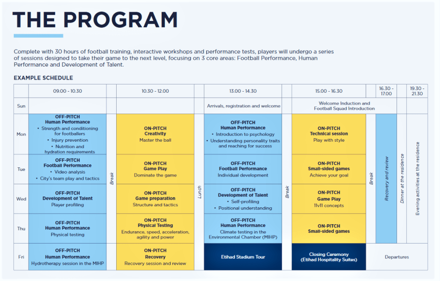 Manchester City Academy - Performance Program_One week timetable
