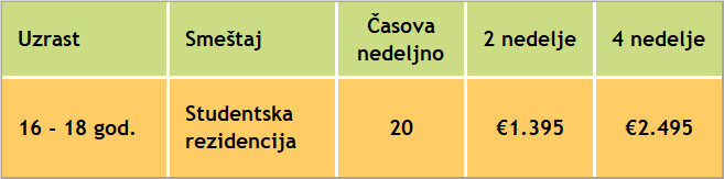 Cene za active Malaga-Junior Program, 2020, Verbalisti