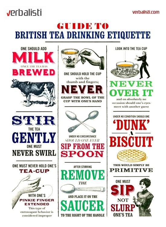 Guide to British Tea Drinking Etiquette
