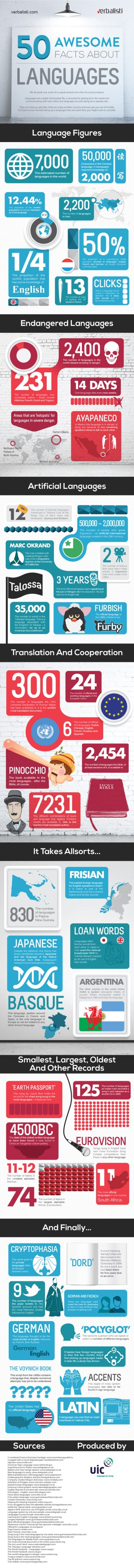 Fun facts about languages