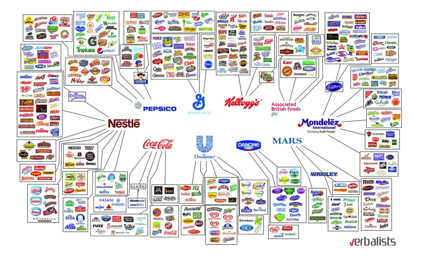 the-brands-illusion-infographic