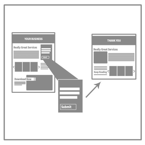 Marketing Campaign Graphic: Landing Page Conversion