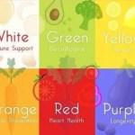 mangiare a colori