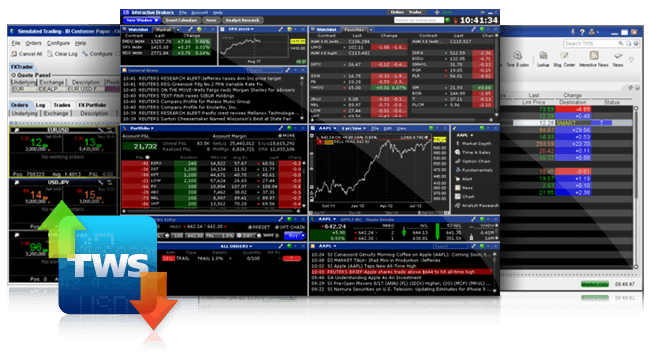 TWS traders work station