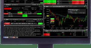 online actief beleggen met tradersonly
