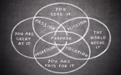 How to Discover Your Purpose in 3 Simple Steps