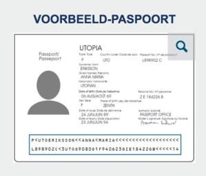 Hulp bij uw Esta aanvraag - Voorbeeld Paspoort